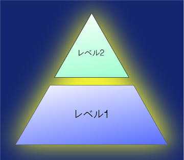 Result2levelpyramid_3
